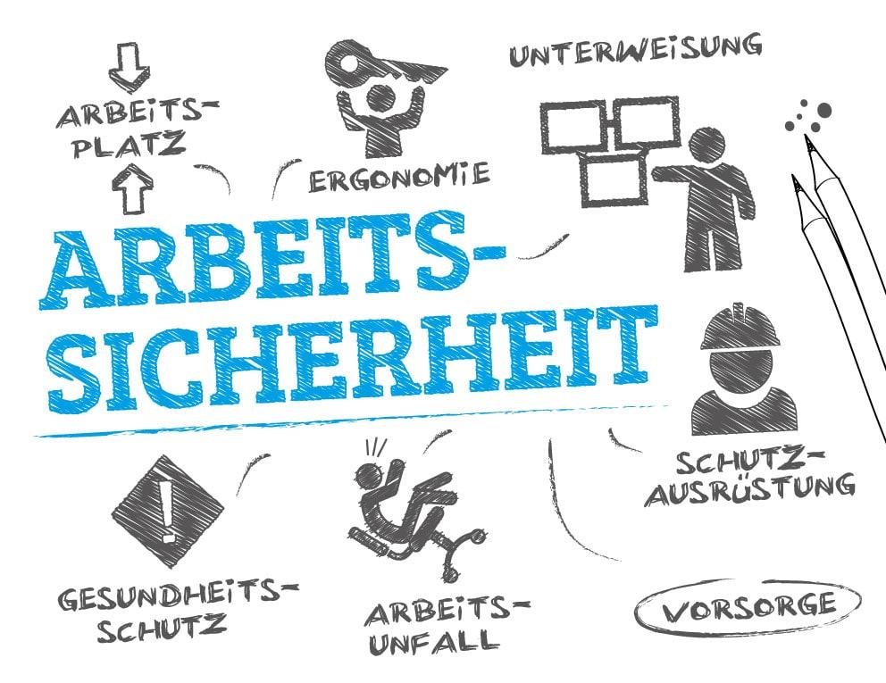 Arbeitssicherheit und Betriebssicherheit in Lübeck - Gesetzgeber